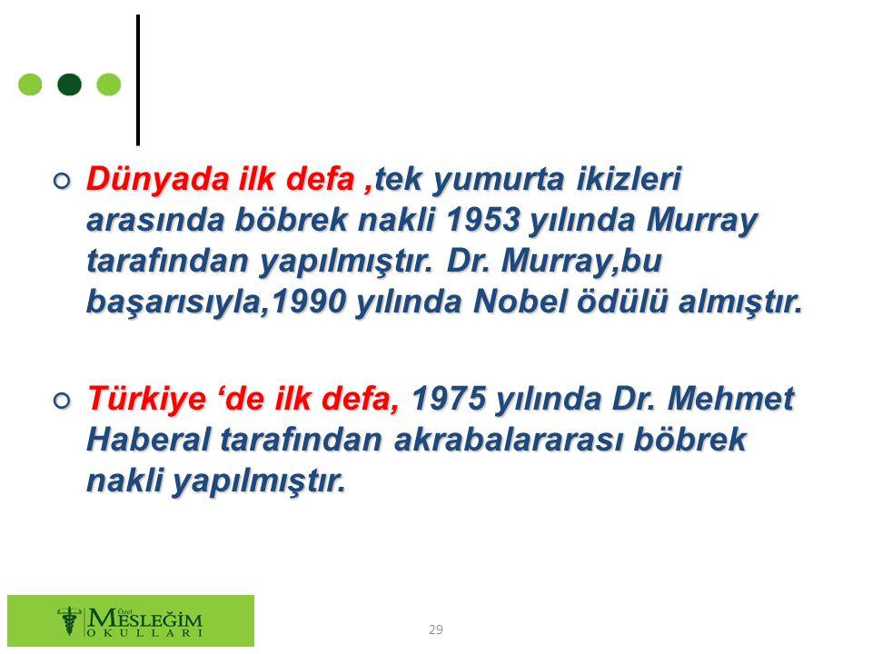 ○ Dünyada ilk defa,tek yumurta ikizleri arasında böbrek nakli 1953 yılında Murray tarafından yapılmıştır. Dr. Murray,bu başarısıyla,1990 yılında Nobel