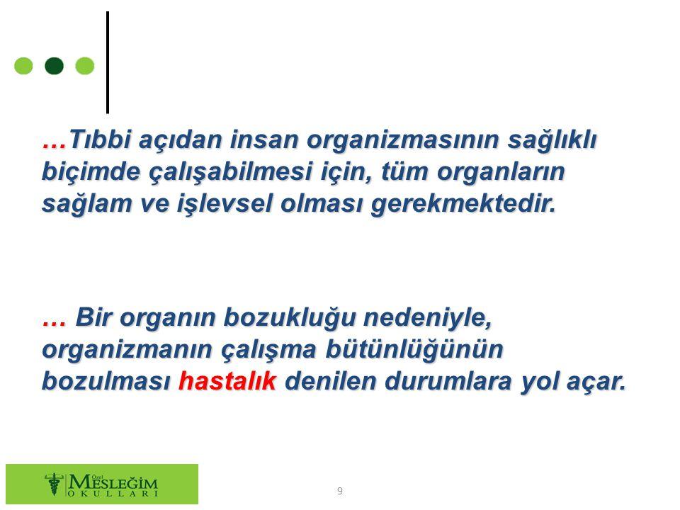 …Tıbbi açıdan insan organizmasının sağlıklı biçimde çalışabilmesi için, tüm organların sağlam ve işlevsel olması gerekmektedir. … Bir organın bozukluğ