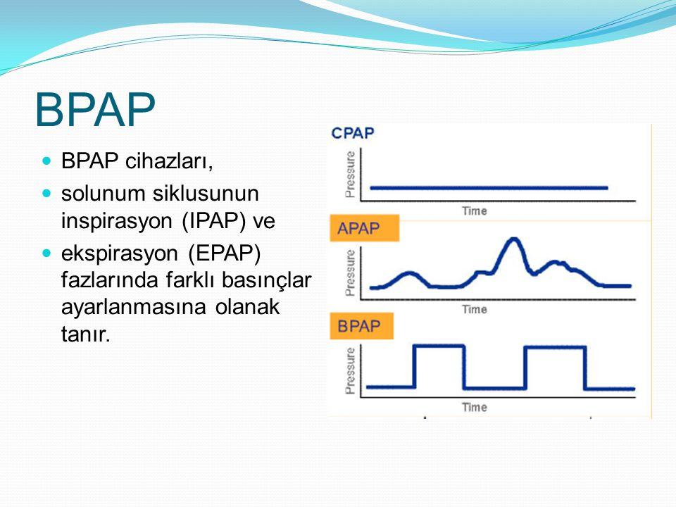 BPAP BPAP cihazları, solunum siklusunun inspirasyon (IPAP) ve ekspirasyon (EPAP) fazlarında farklı basınçlar ayarlanmasına olanak tanır.