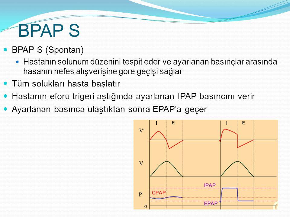BPAP S BPAP S (Spontan) Hastanın solunum düzenini tespit eder ve ayarlanan basınçlar arasında hasanın nefes alışverişine göre geçişi sağlar Tüm solukları hasta başlatır Hastanın eforu trigeri aştığında ayarlanan IPAP basıncını verir Ayarlanan basınca ulaştıktan sonra EPAP'a geçer