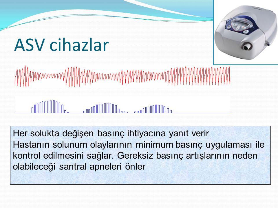 ASV cihazlar Her solukta değişen basınç ihtiyacına yanıt verir Hastanın solunum olaylarının minimum basınç uygulaması ile kontrol edilmesini sağlar.