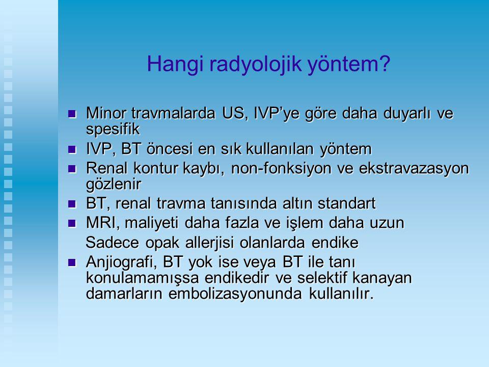 Hangi radyolojik yöntem? Minor travmalarda US, IVP'ye göre daha duyarlı ve spesifik Minor travmalarda US, IVP'ye göre daha duyarlı ve spesifik IVP, BT