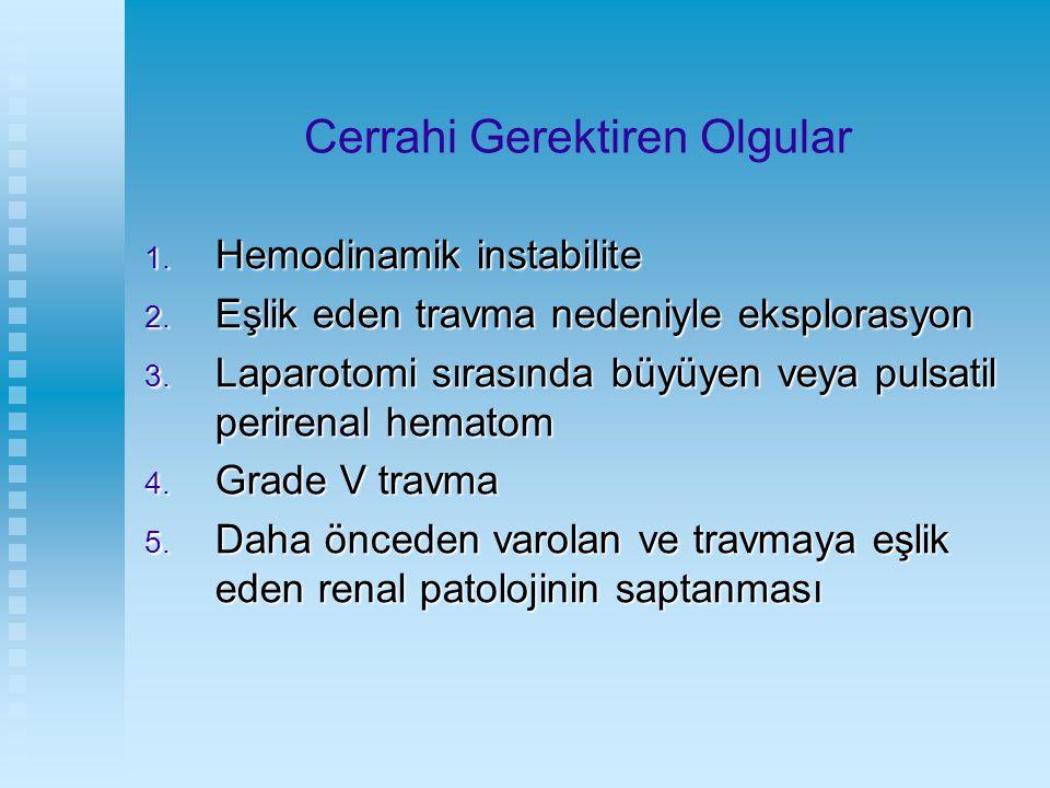 Cerrahi Gerektiren Olgular 1. Hemodinamik instabilite 2. Eşlik eden travma nedeniyle eksplorasyon 3. Laparotomi sırasında büyüyen veya pulsatil perire