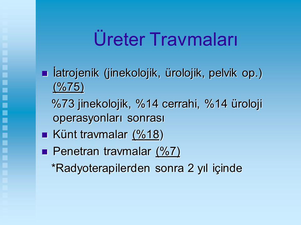 Üreter Travmaları İatrojenik (jinekolojik, ürolojik, pelvik op.) (%75) İatrojenik (jinekolojik, ürolojik, pelvik op.) (%75) %73 jinekolojik, %14 cerra