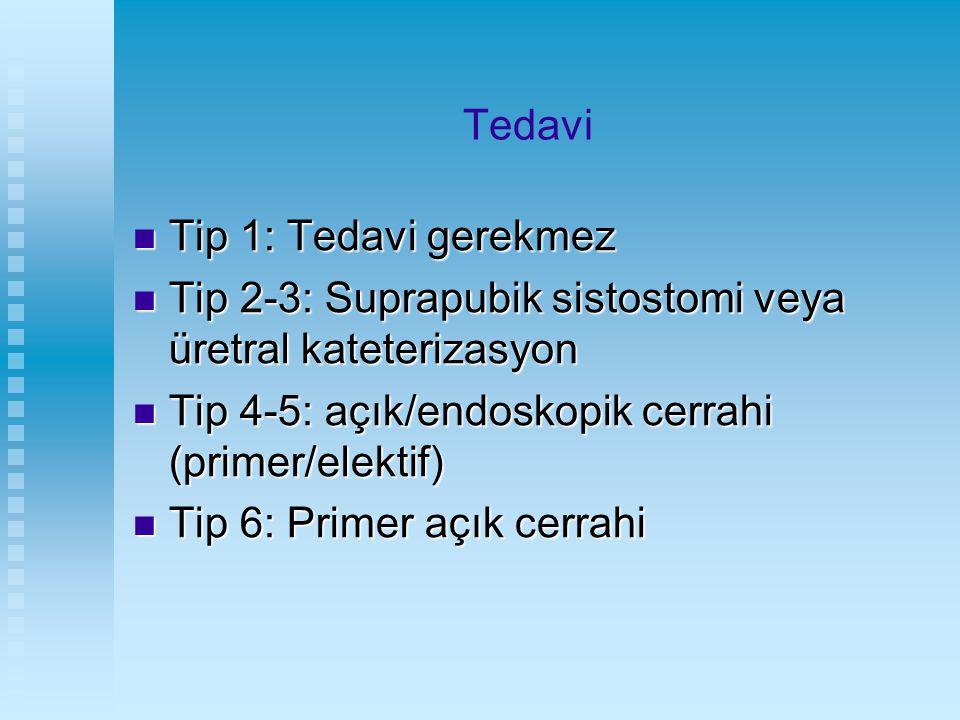 Tedavi Tip 1: Tedavi gerekmez Tip 1: Tedavi gerekmez Tip 2-3: Suprapubik sistostomi veya üretral kateterizasyon Tip 2-3: Suprapubik sistostomi veya ür