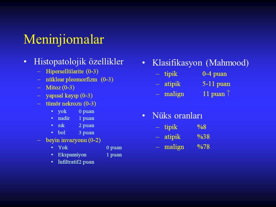 Meninjiomalar Histopatolojik özellikler –Hipersellülarite (0-3) –nüklear pleomorfizm (0-3) –Mitoz (0-3) –yapısal kayıp (0-3) –tümör nekrozu (0-3) yok0 puan nadir 1 puan sık 2 puan bol 3 puan –beyin invazyonu (0-2) Yok0 puan Ekspansiyon1 puan İnfiltratif2 puan Klasifikasyon (Mahmood) –tipik 0-4 puan –atipik 5-11 puan –malign 11 puan  Nüks oranları –tipik %8 –atipik %38 –malign %78