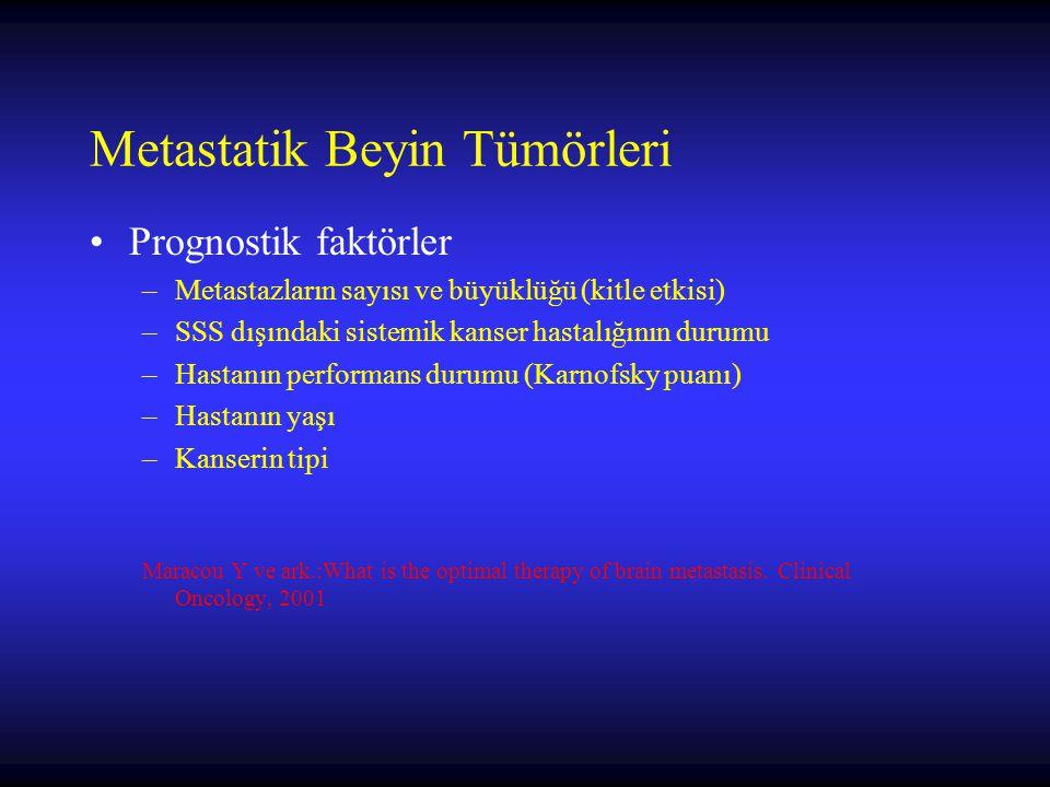 Metastatik Beyin Tümörleri Prognostik faktörler –Metastazların sayısı ve büyüklüğü (kitle etkisi) –SSS dışındaki sistemik kanser hastalığının durumu –