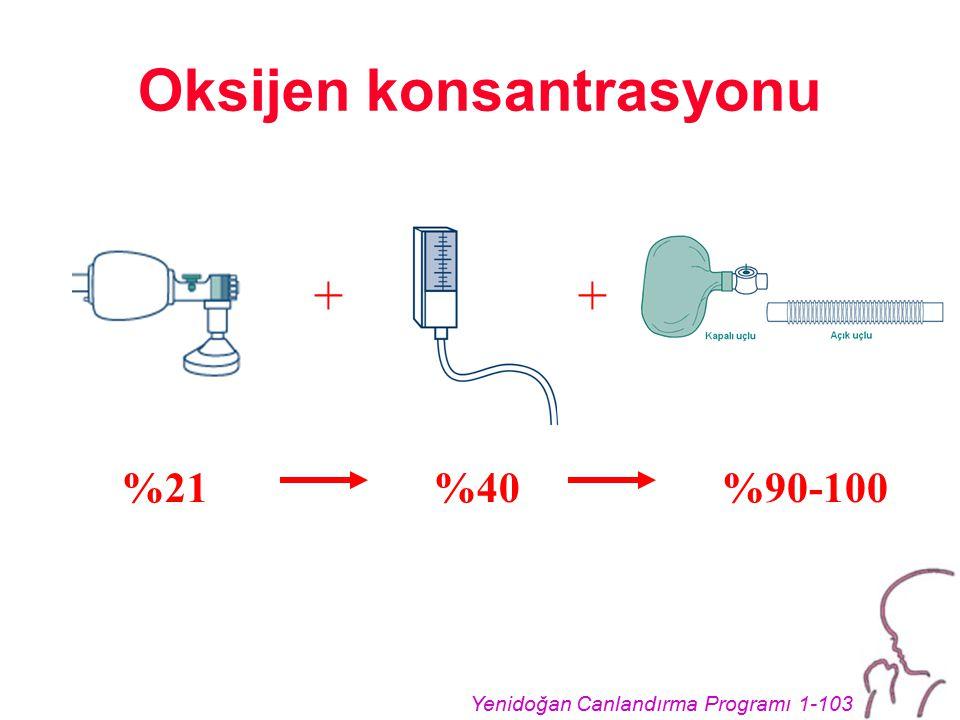 Yenidoğan Canlandırma Programı 1-103 Oksijen konsantrasyonu %40 ++ %21%90-100