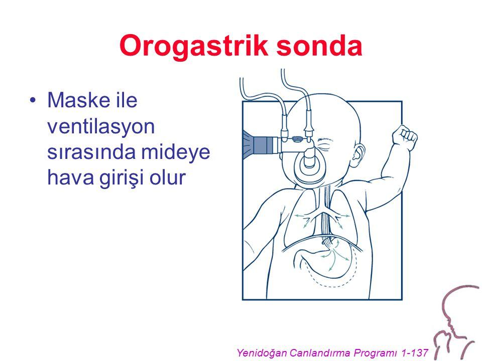 Yenidoğan Canlandırma Programı 1-137 Orogastrik sonda Maske ile ventilasyon sırasında mideye hava girişi olur