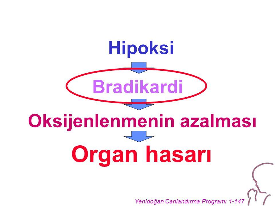 Yenidoğan Canlandırma Programı 1-147 Hipoksi Bradikardi Oksijenlenmenin azalması Organ hasarı