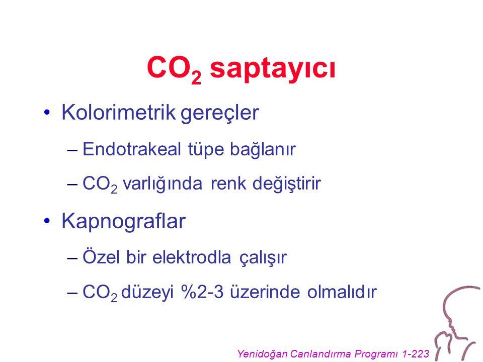 Yenidoğan Canlandırma Programı 1-223 CO 2 saptayıcı Kolorimetrik gereçler –Endotrakeal tüpe bağlanır –CO 2 varlığında renk değiştirir Kapnograflar –Özel bir elektrodla çalışır –CO 2 düzeyi %2-3 üzerinde olmalıdır