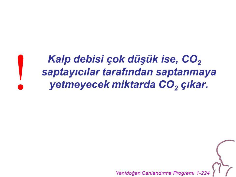 Yenidoğan Canlandırma Programı 1-224 Kalp debisi çok düşük ise, CO 2 saptayıcılar tarafından saptanmaya yetmeyecek miktarda CO 2 çıkar. !