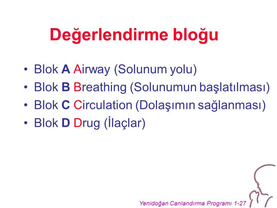 Yenidoğan Canlandırma Programı 1-27 Değerlendirme bloğu Blok A Airway (Solunum yolu) Blok B Breathing (Solunumun başlatılması) Blok C Circulation (Dolaşımın sağlanması) Blok D Drug (İlaçlar)