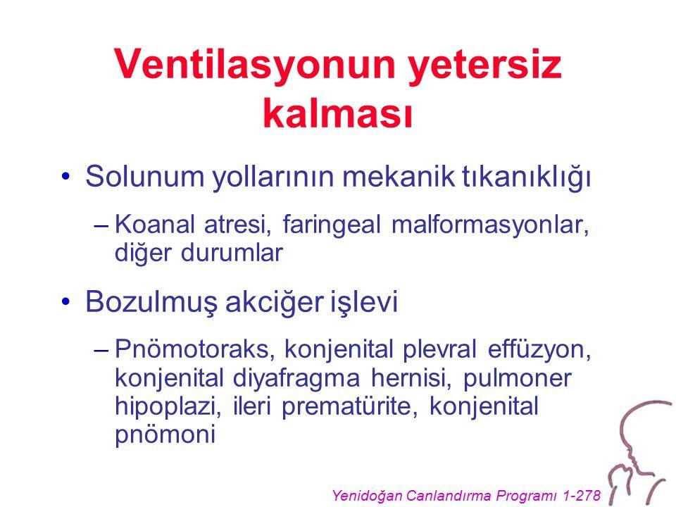 Yenidoğan Canlandırma Programı 1-278 Ventilasyonun yetersiz kalması Solunum yollarının mekanik tıkanıklığı –Koanal atresi, faringeal malformasyonlar, diğer durumlar Bozulmuş akciğer işlevi –Pnömotoraks, konjenital plevral effüzyon, konjenital diyafragma hernisi, pulmoner hipoplazi, ileri prematürite, konjenital pnömoni