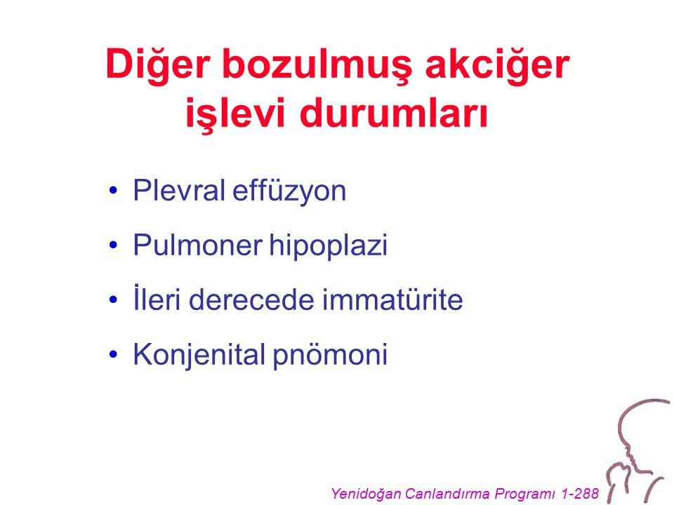 Yenidoğan Canlandırma Programı 1-288 Diğer bozulmuş akciğer işlevi durumları Plevral effüzyon Pulmoner hipoplazi İleri derecede immatürite Konjenital pnömoni