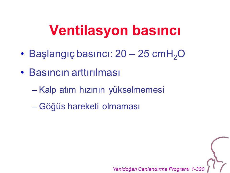Yenidoğan Canlandırma Programı 1-320 Ventilasyon basıncı Başlangıç basıncı: 20 – 25 cmH 2 O Basıncın arttırılması –Kalp atım hızının yükselmemesi –Göğüs hareketi olmaması