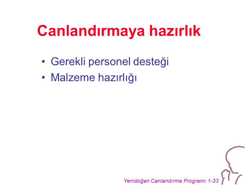 Yenidoğan Canlandırma Programı 1-33 Canlandırmaya hazırlık Gerekli personel desteği Malzeme hazırlığı