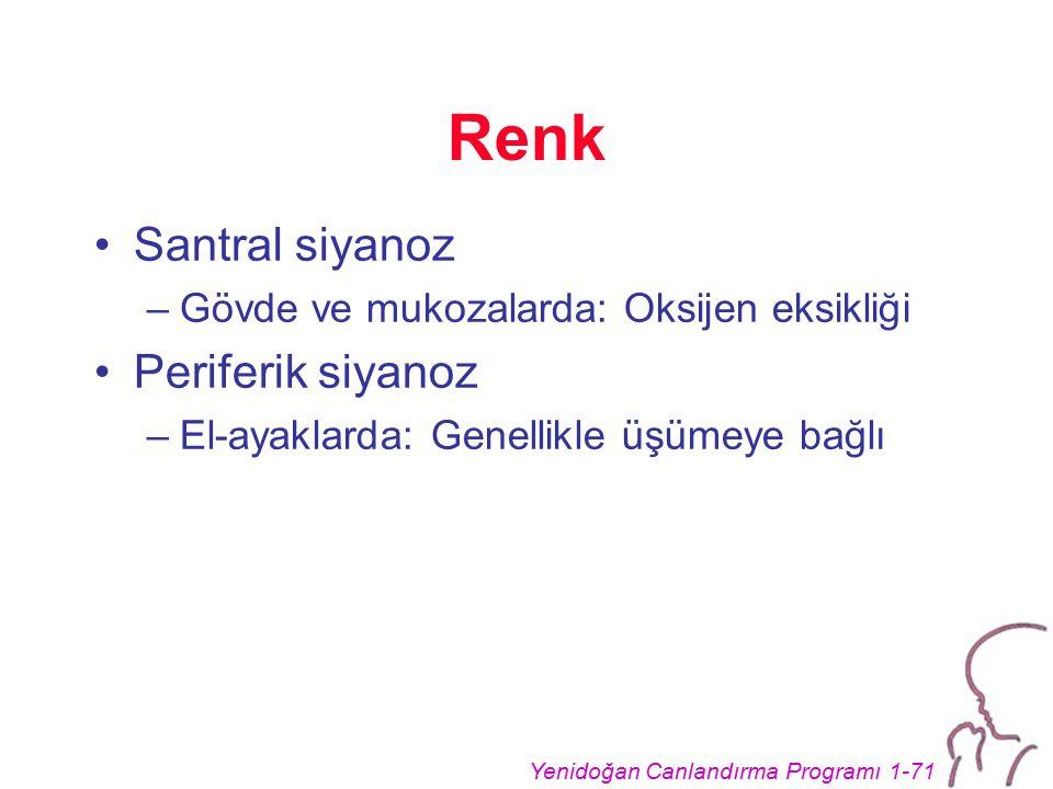 Yenidoğan Canlandırma Programı 1-71 Renk Santral siyanoz –Gövde ve mukozalarda: Oksijen eksikliği Periferik siyanoz –El-ayaklarda: Genellikle üşümeye bağlı