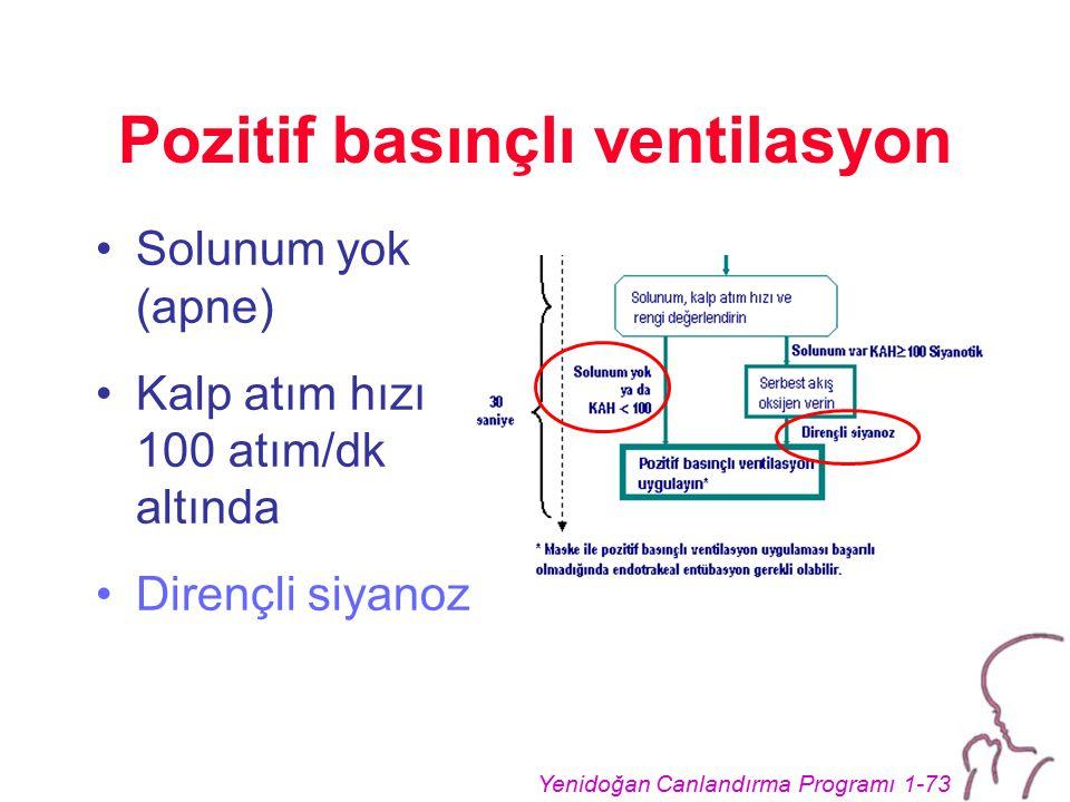 Yenidoğan Canlandırma Programı 1-73 Pozitif basınçlı ventilasyon Solunum yok (apne) Kalp atım hızı 100 atım/dk altında Dirençli siyanoz