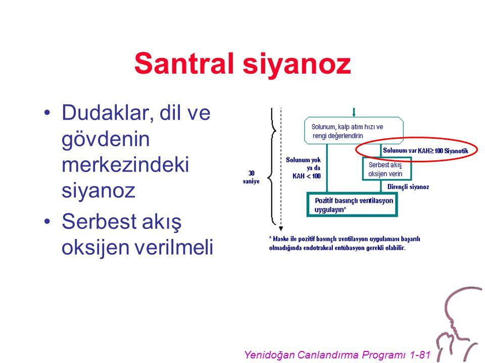 Yenidoğan Canlandırma Programı 1-81 Santral siyanoz Dudaklar, dil ve gövdenin merkezindeki siyanoz Serbest akış oksijen verilmeli