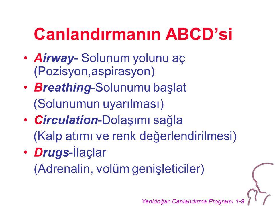 Yenidoğan Canlandırma Programı 1-9 Canlandırmanın ABCD'si Airway- Solunum yolunu aç (Pozisyon,aspirasyon) Breathing-Solunumu başlat (Solunumun uyarılması) Circulation-Dolaşımı sağla (Kalp atımı ve renk değerlendirilmesi) Drugs-İlaçlar (Adrenalin, volüm genişleticiler)