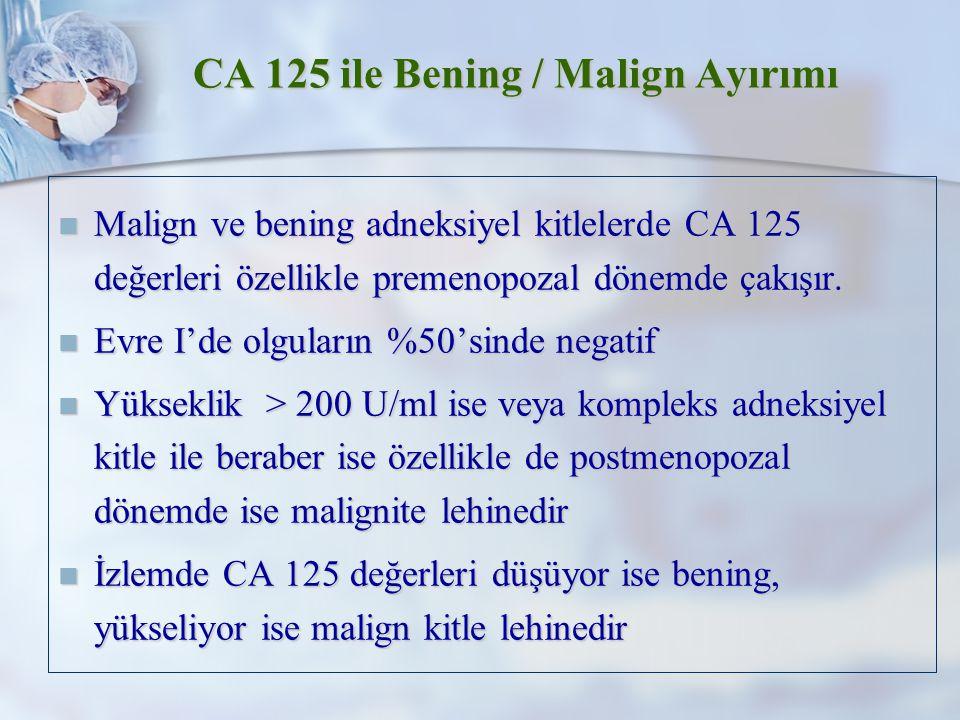 CA 125 ile Bening / Malign Ayırımı Malign ve bening adneksiyel kitlelerde CA 125 değerleri özellikle premenopozal dönemde çakışır.