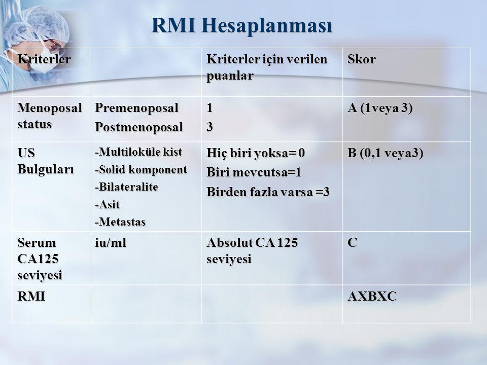 RMI Hesaplanması Kriterler Kriterler için verilen puanlar Skor Menoposal status Premenoposal Postmenoposal 13 A (1veya 3) US Bulguları -Multiloküle kist -Solid komponent -Bilateralite -Asit -Metastas Hiç biri yoksa= 0 Biri mevcutsa=1 Birden fazla varsa =3 B (0,1 veya3) Serum CA125 seviyesi iu/ml Absolut CA 125 seviyesi C RMIAXBXC