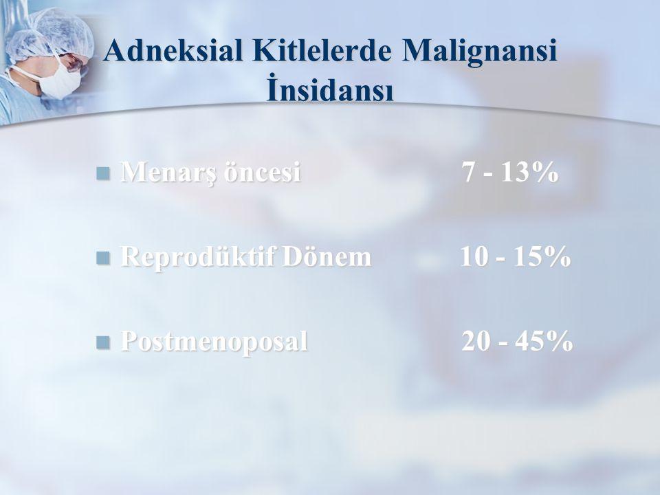 Adneksial Kitlelerde Malignansi İnsidansı Menarş öncesi 7 - 13% Menarş öncesi 7 - 13% Reprodüktif Dönem 10 - 15% Reprodüktif Dönem 10 - 15% Postmenoposal 20 - 45% Postmenoposal 20 - 45%