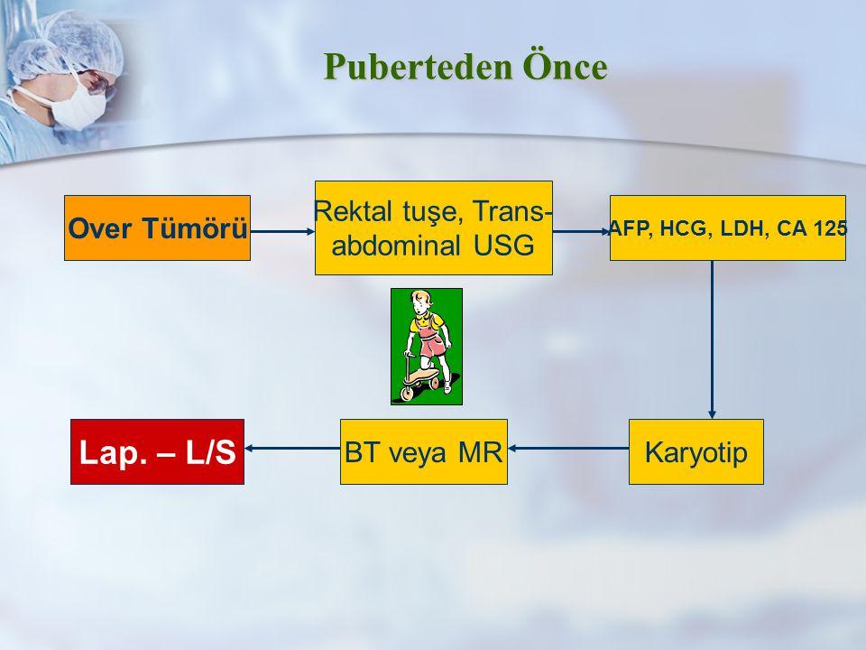 Over Tümörü Rektal tuşe, Trans- abdominal USG KaryotipBT veya MR Lap.