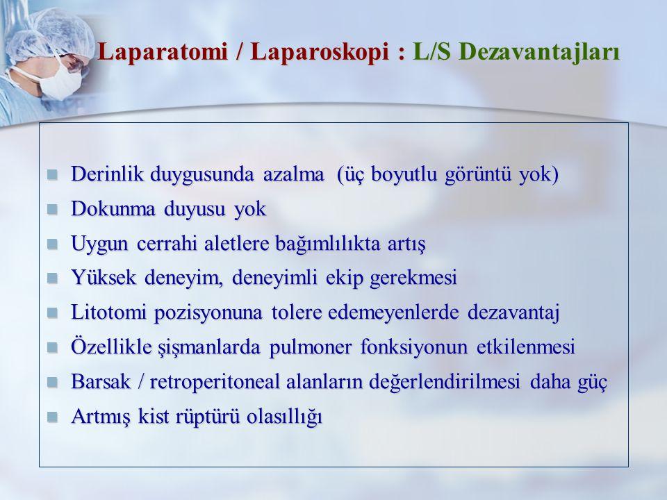 Laparatomi / Laparoskopi : L/S Dezavantajları Derinlik duygusunda azalma (üç boyutlu görüntü yok) Derinlik duygusunda azalma (üç boyutlu görüntü yok) Dokunma duyusu yok Dokunma duyusu yok Uygun cerrahi aletlere bağımlılıkta artış Uygun cerrahi aletlere bağımlılıkta artış Yüksek deneyim, deneyimli ekip gerekmesi Yüksek deneyim, deneyimli ekip gerekmesi Litotomi pozisyonuna tolere edemeyenlerde dezavantaj Litotomi pozisyonuna tolere edemeyenlerde dezavantaj Özellikle şişmanlarda pulmoner fonksiyonun etkilenmesi Özellikle şişmanlarda pulmoner fonksiyonun etkilenmesi Barsak / retroperitoneal alanların değerlendirilmesi daha güç Barsak / retroperitoneal alanların değerlendirilmesi daha güç Artmış kist rüptürü olasıllığı Artmış kist rüptürü olasıllığı