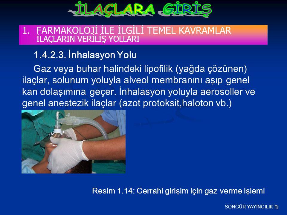 SONGÜR YAYINCILIK  1.FARMAKOLOJİ İLE İLGİLİ TEMEL KAVRAMLAR İLAÇLARIN VERİLİŞ YOLLARI 1.4.2.3. İnhalasyon Yolu Gaz veya buhar halindeki lipofilik (ya