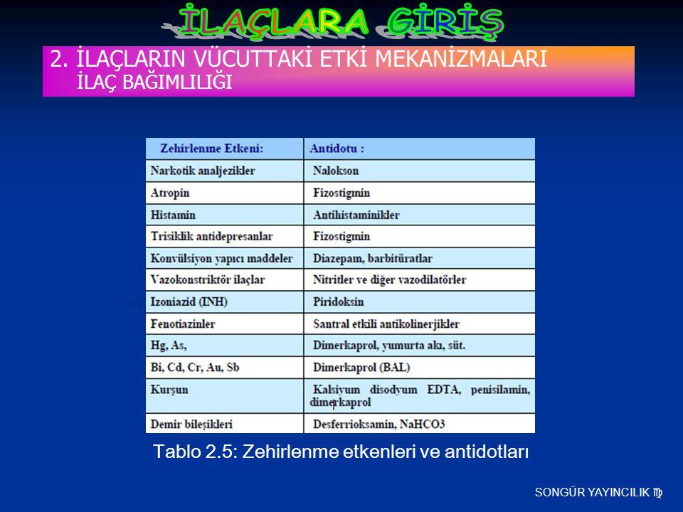 SONGÜR YAYINCILIK  2. İLAÇLARIN VÜCUTTAKİ ETKİ MEKANİZMALARI İLAÇ BAĞIMLILIĞI Tablo 2.5: Zehirlenme etkenleri ve antidotları