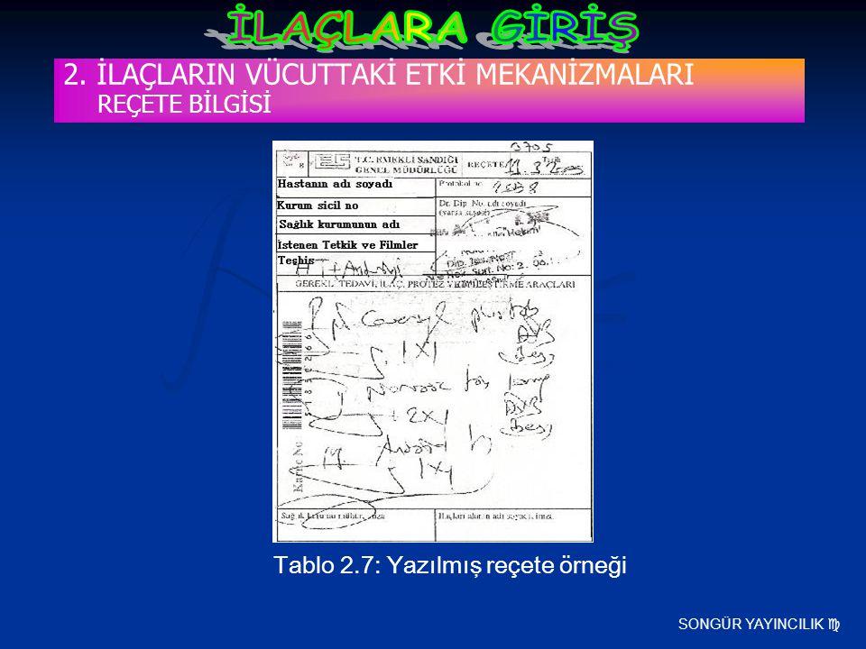 SONGÜR YAYINCILIK  2. İLAÇLARIN VÜCUTTAKİ ETKİ MEKANİZMALARI REÇETE BİLGİSİ Tablo 2.7: Yazılmış reçete örneği