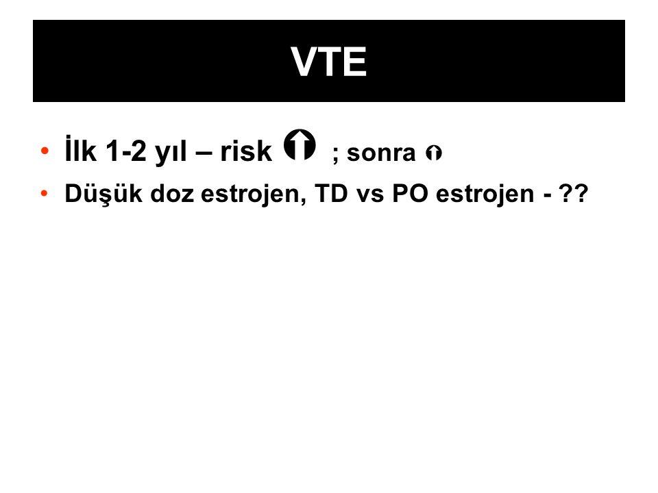 İnme WHI ; EPT/ET – İskemik inme riski  (10 000 de 12/8 ek olgu) Prevalan CVD – inme riski  Primer ve sekonder koruma ø
