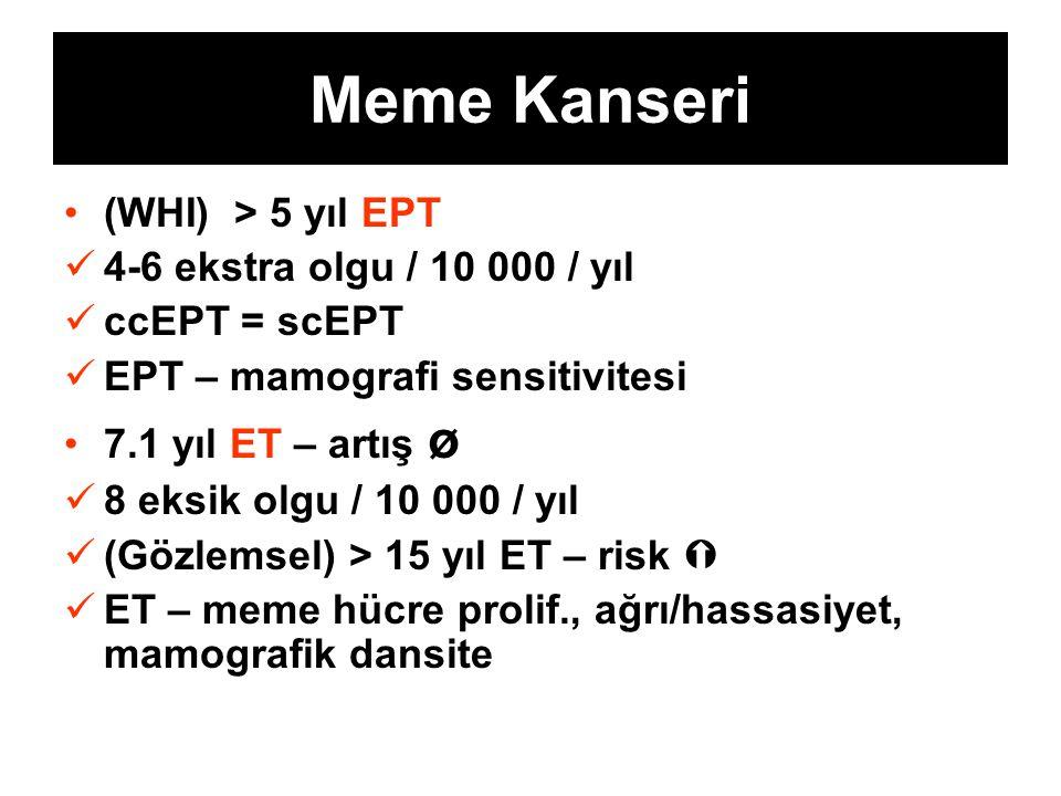 Meme Kanseri (WHI) > 5 yıl EPT 4-6 ekstra olgu / 10 000 / yıl ccEPT = scEPT EPT – mamografi sensitivitesi 7.1 yıl ET – artış ø 8 eksik olgu / 10 000 /