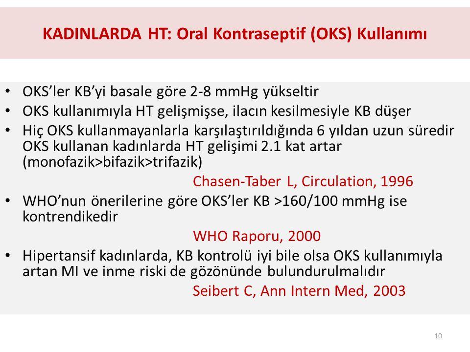 KADINLARDA HT: Oral Kontraseptif (OKS) Kullanımı OKS'ler KB'yi basale göre 2-8 mmHg yükseltir OKS kullanımıyla HT gelişmişse, ilacın kesilmesiyle KB düşer Hiç OKS kullanmayanlarla karşılaştırıldığında 6 yıldan uzun süredir OKS kullanan kadınlarda HT gelişimi 2.1 kat artar (monofazik>bifazik>trifazik) Chasen-Taber L, Circulation, 1996 WHO'nun önerilerine göre OKS'ler KB >160/100 mmHg ise kontrendikedir WHO Raporu, 2000 Hipertansif kadınlarda, KB kontrolü iyi bile olsa OKS kullanımıyla artan MI ve inme riski de gözönünde bulundurulmalıdır Seibert C, Ann Intern Med, 2003 10
