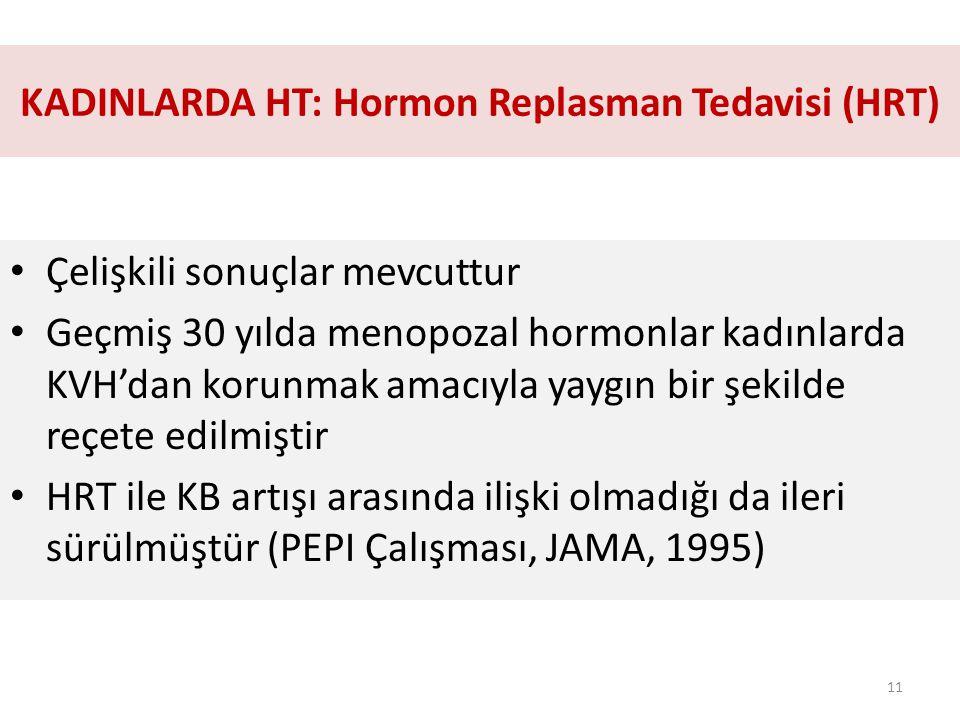 KADINLARDA HT: Hormon Replasman Tedavisi (HRT) Çelişkili sonuçlar mevcuttur Geçmiş 30 yılda menopozal hormonlar kadınlarda KVH'dan korunmak amacıyla yaygın bir şekilde reçete edilmiştir HRT ile KB artışı arasında ilişki olmadığı da ileri sürülmüştür (PEPI Çalışması, JAMA, 1995) 11