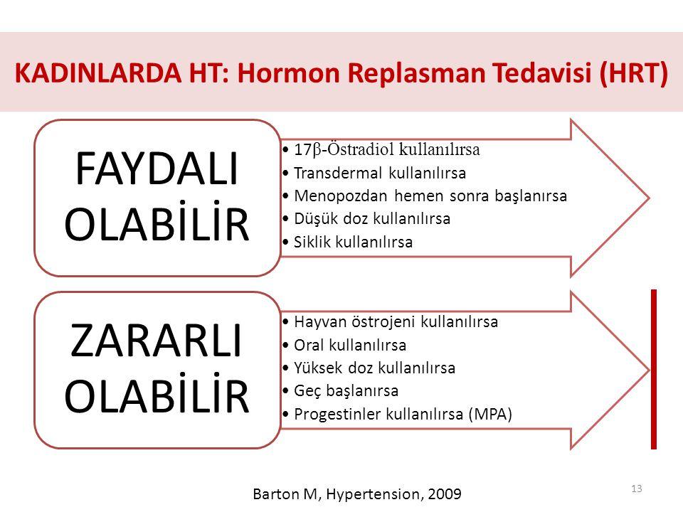 17 β-Östradiol kullanılırsa Transdermal kullanılırsa Menopozdan hemen sonra başlanırsa Düşük doz kullanılırsa Siklik kullanılırsa FAYDALI OLABİLİR Hayvan östrojeni kullanılırsa Oral kullanılırsa Yüksek doz kullanılırsa Geç başlanırsa Progestinler kullanılırsa (MPA) ZARARLI OLABİLİR KADINLARDA HT: Hormon Replasman Tedavisi (HRT) Barton M, Hypertension, 2009 13
