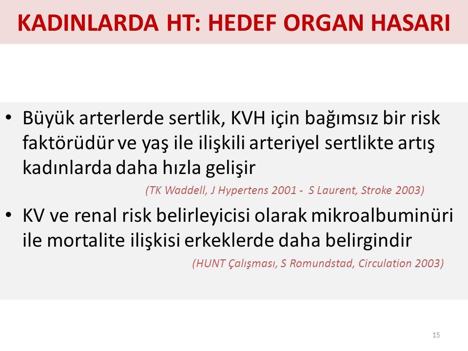 KADINLARDA HT: HEDEF ORGAN HASARI Büyük arterlerde sertlik, KVH için bağımsız bir risk faktörüdür ve yaş ile ilişkili arteriyel sertlikte artış kadınl