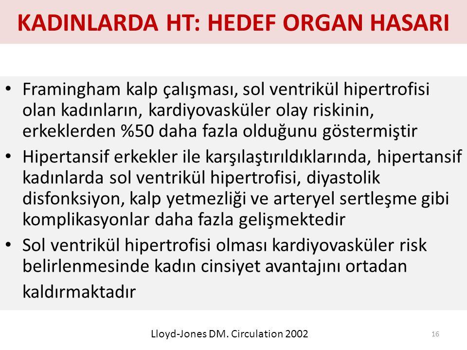 KADINLARDA HT: HEDEF ORGAN HASARI Framingham kalp çalışması, sol ventrikül hipertrofisi olan kadınların, kardiyovasküler olay riskinin, erkeklerden %50 daha fazla olduğunu göstermiştir Hipertansif erkekler ile karşılaştırıldıklarında, hipertansif kadınlarda sol ventrikül hipertrofisi, diyastolik disfonksiyon, kalp yetmezliği ve arteryel sertleşme gibi komplikasyonlar daha fazla gelişmektedir Sol ventrikül hipertrofisi olması kardiyovasküler risk belirlenmesinde kadın cinsiyet avantajını ortadan kaldırmaktadır Lloyd-Jones DM.
