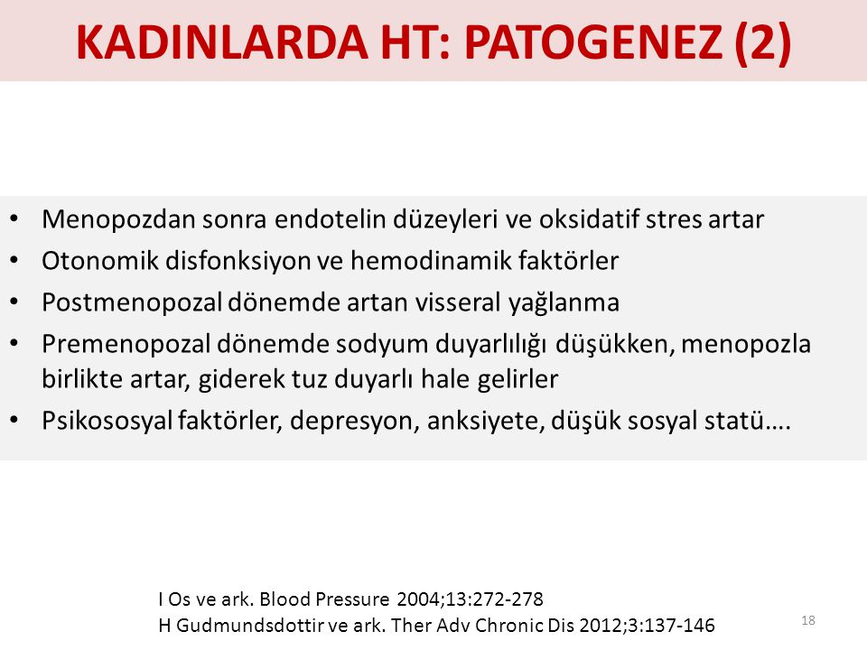 KADINLARDA HT: PATOGENEZ (2) Menopozdan sonra endotelin düzeyleri ve oksidatif stres artar Otonomik disfonksiyon ve hemodinamik faktörler Postmenopoza