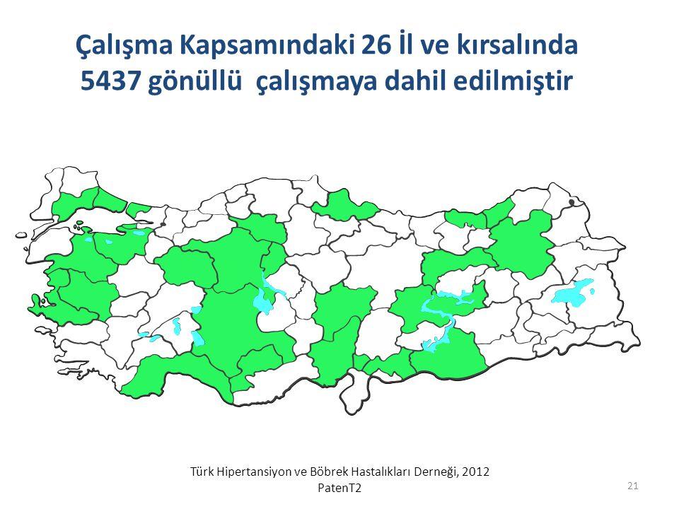 Çalışma Kapsamındaki 26 İl ve kırsalında 5437 gönüllü çalışmaya dahil edilmiştir Türk Hipertansiyon ve Böbrek Hastalıkları Derneği, 2012 PatenT2 21