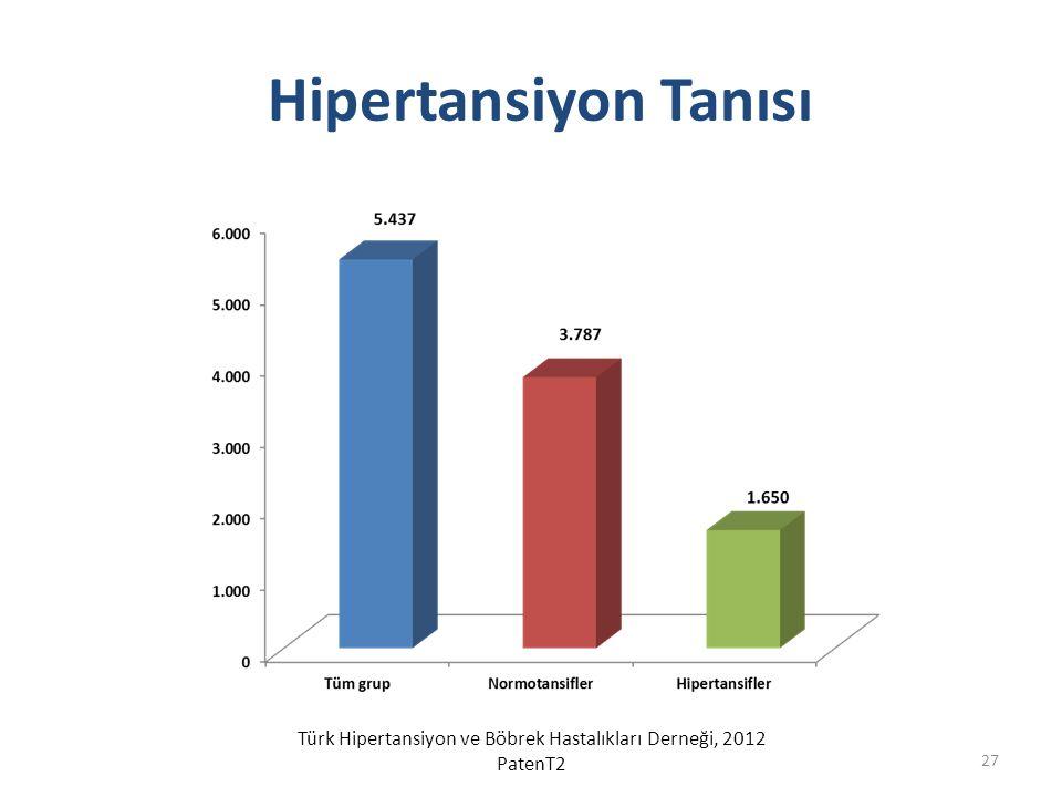 Hipertansiyon Tanısı Türk Hipertansiyon ve Böbrek Hastalıkları Derneği, 2012 PatenT2 27