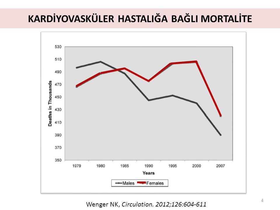 KARDİYOVASKÜLER HASTALIĞA BAĞLI MORTALİTE Wenger NK, Circulation. 2012;126:604-611 4