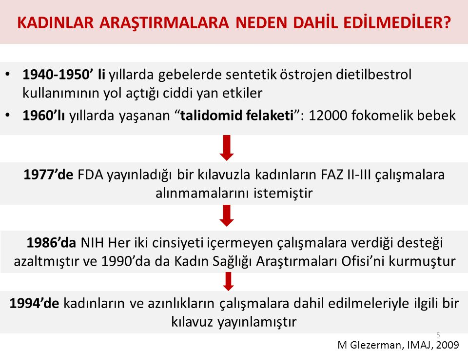 Türk Hipertansiyon ve Böbrek Hastalıkları Derneği, 2012 PatenT2 * 66
