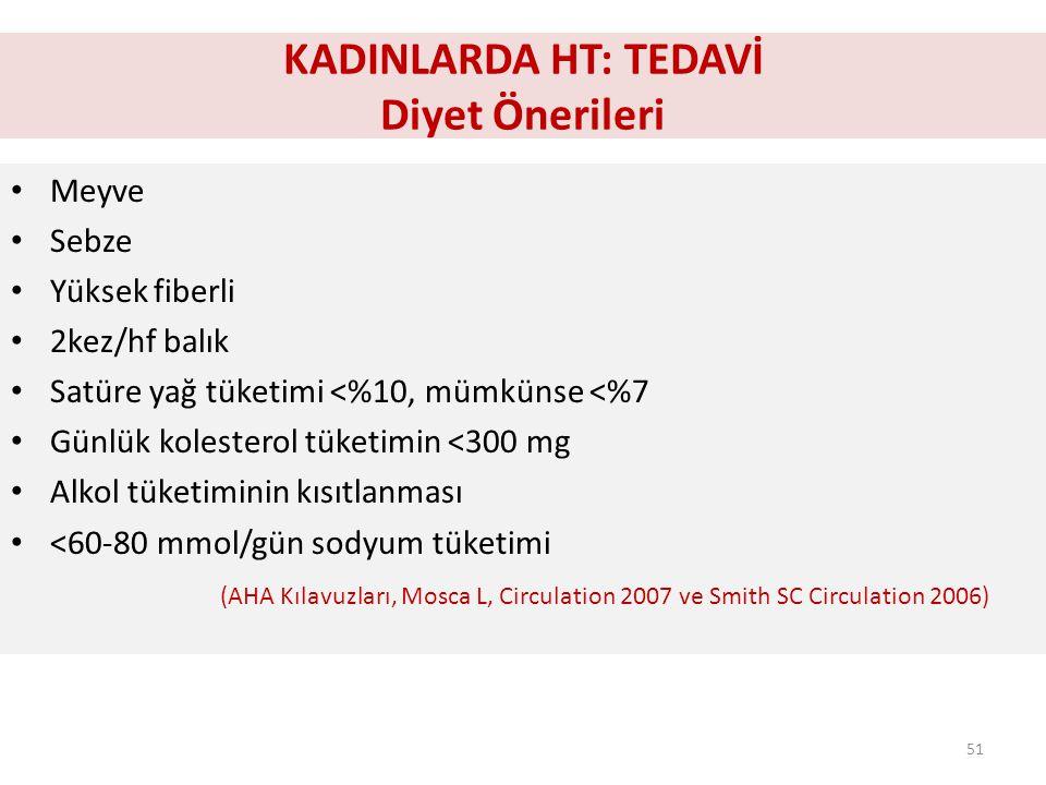 KADINLARDA HT: TEDAVİ Diyet Önerileri Meyve Sebze Yüksek fiberli 2kez/hf balık Satüre yağ tüketimi <%10, mümkünse <%7 Günlük kolesterol tüketimin <300 mg Alkol tüketiminin kısıtlanması <60-80 mmol/gün sodyum tüketimi (AHA Kılavuzları, Mosca L, Circulation 2007 ve Smith SC Circulation 2006) 51