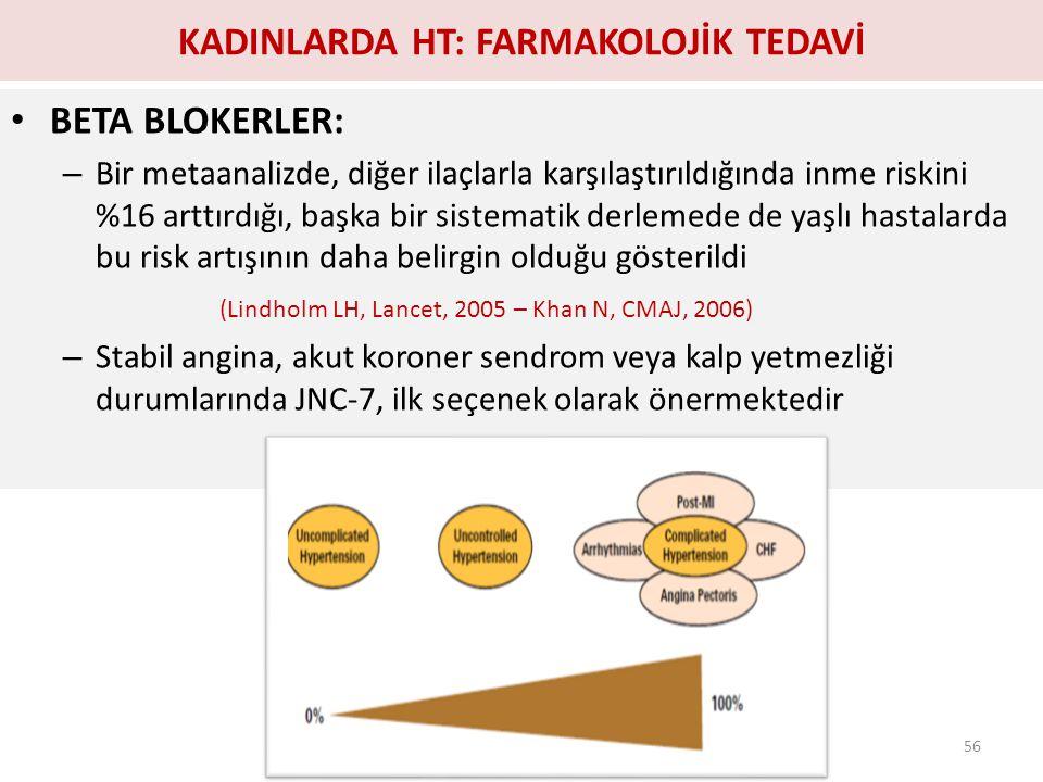 KADINLARDA HT: FARMAKOLOJİK TEDAVİ BETA BLOKERLER: – Bir metaanalizde, diğer ilaçlarla karşılaştırıldığında inme riskini %16 arttırdığı, başka bir sistematik derlemede de yaşlı hastalarda bu risk artışının daha belirgin olduğu gösterildi (Lindholm LH, Lancet, 2005 – Khan N, CMAJ, 2006) – Stabil angina, akut koroner sendrom veya kalp yetmezliği durumlarında JNC-7, ilk seçenek olarak önermektedir 56