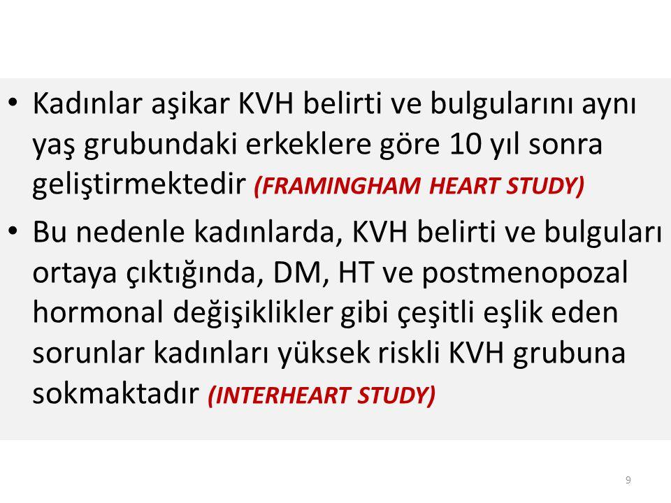 Kadınlar aşikar KVH belirti ve bulgularını aynı yaş grubundaki erkeklere göre 10 yıl sonra geliştirmektedir (FRAMINGHAM HEART STUDY) Bu nedenle kadınl