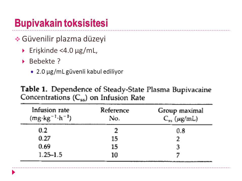  Güvenilir plazma düzeyi  Erişkinde <4.0 μg/mL,  Bebekte ? 2.0 μg/mL güvenli kabul ediliyor