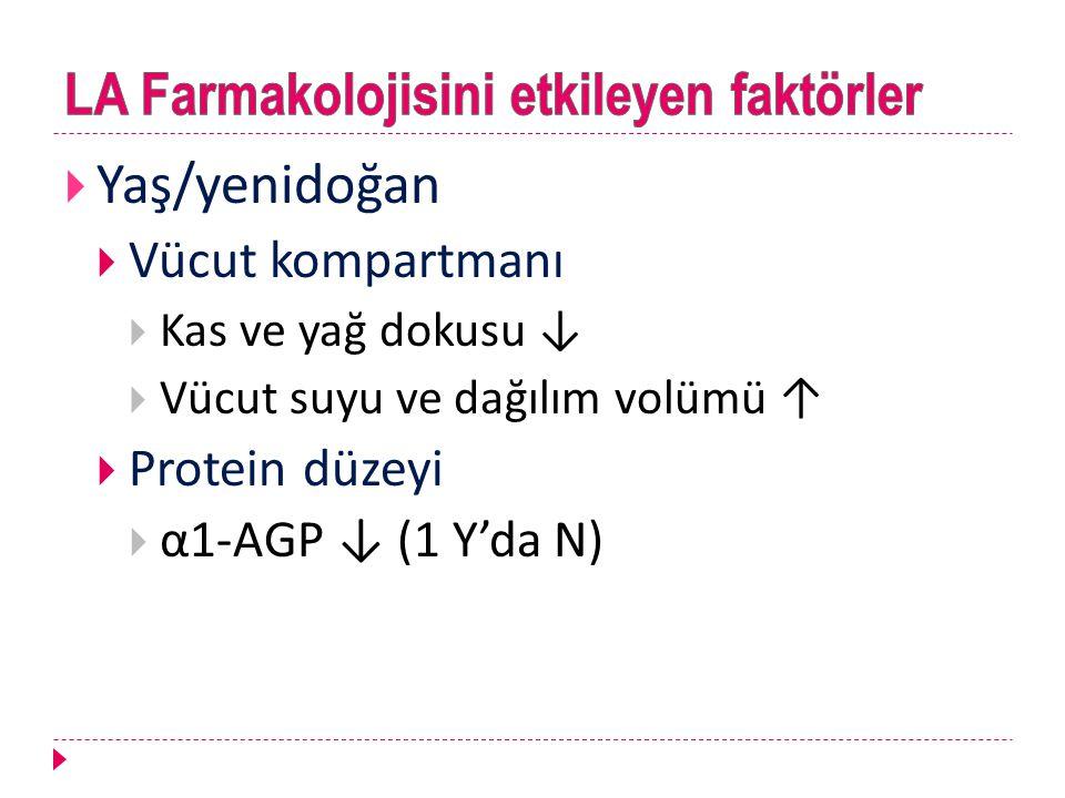  Yaş/yenidoğan  Vücut kompartmanı  Kas ve yağ dokusu ↓  Vücut suyu ve dağılım volümü ↑  Protein düzeyi  α1-AGP ↓ (1 Y'da N)